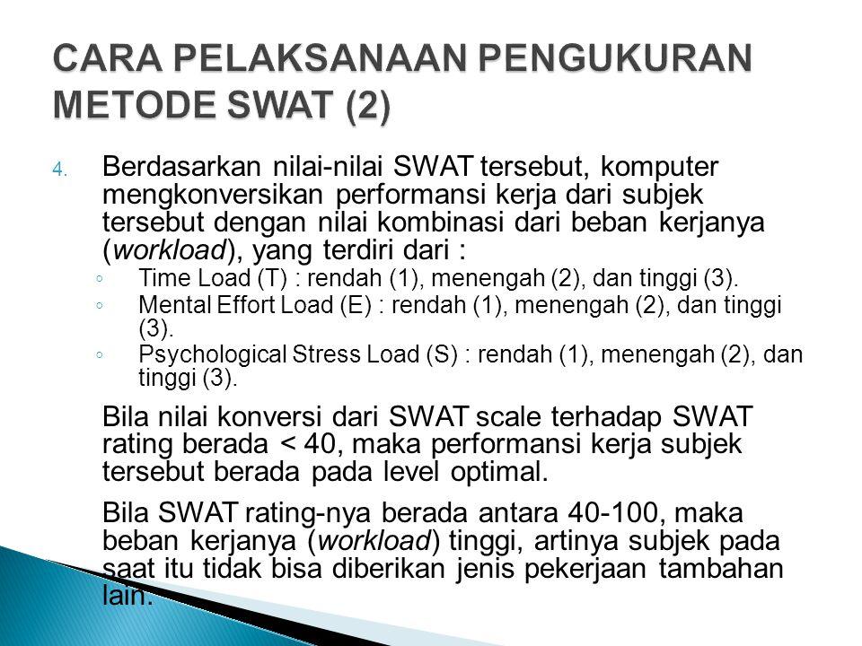 CARA PELAKSANAAN PENGUKURAN METODE SWAT (2)
