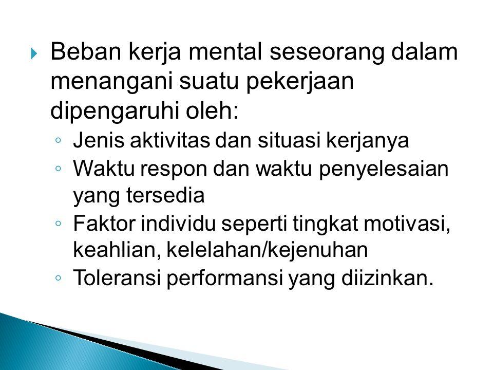 Beban kerja mental seseorang dalam menangani suatu pekerjaan dipengaruhi oleh: