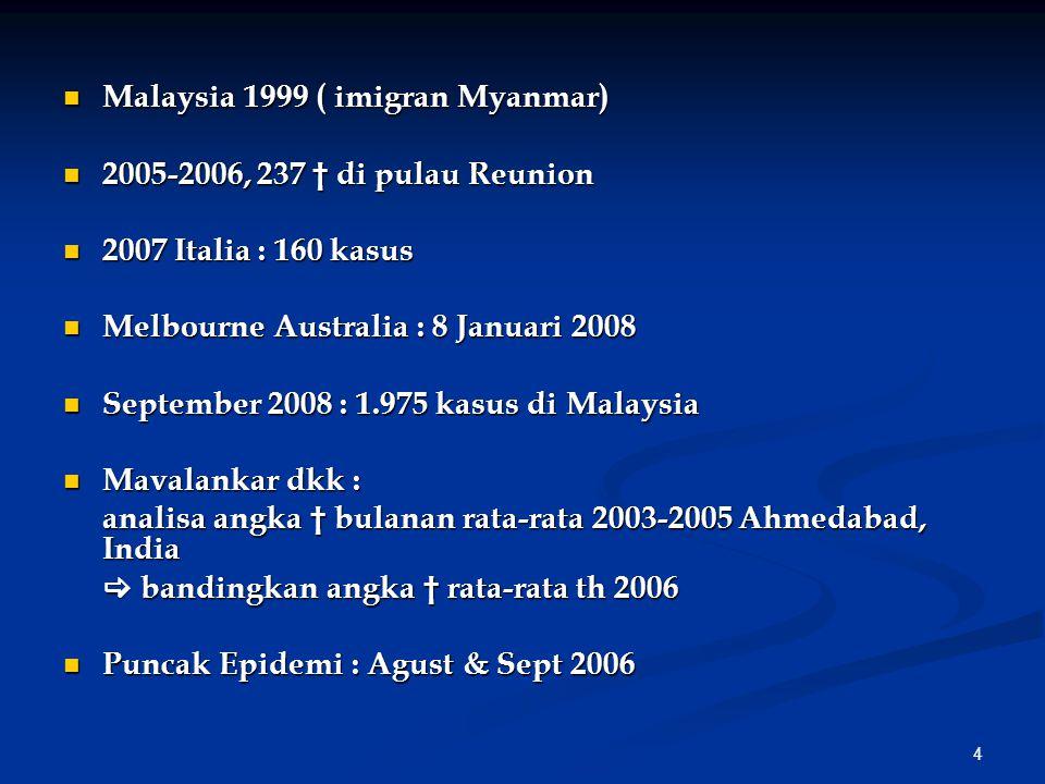 Malaysia 1999 ( imigran Myanmar)