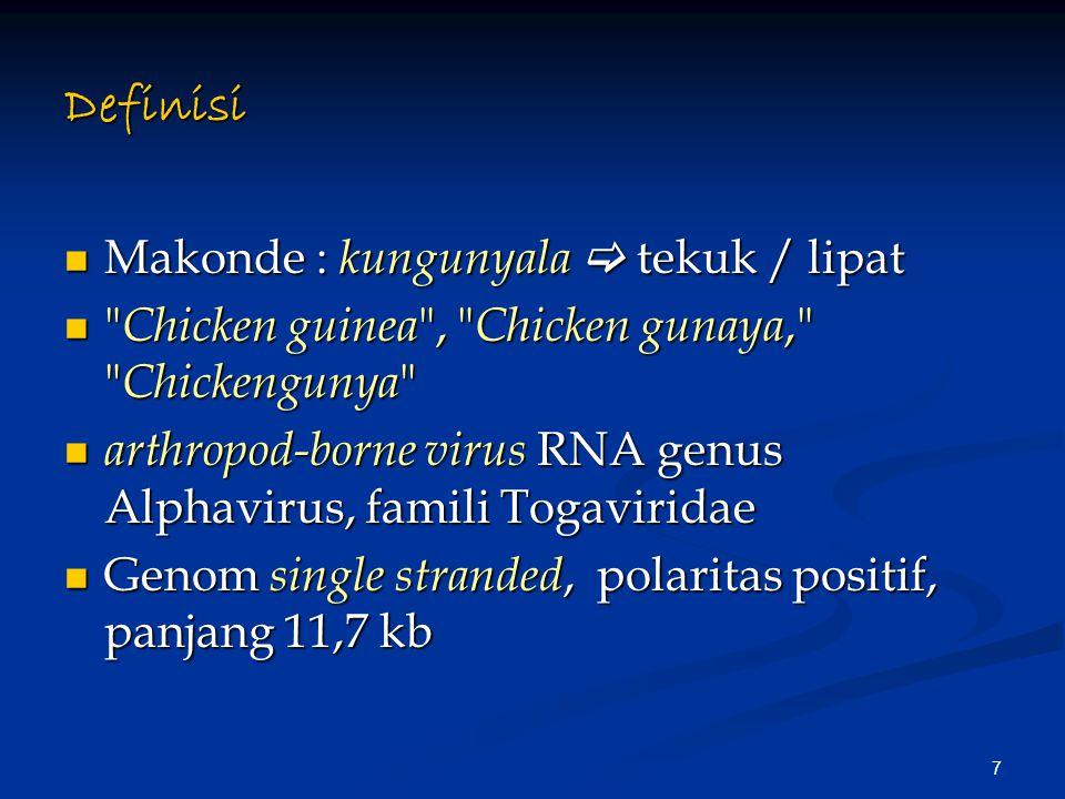 Definisi Makonde : kungunyala  tekuk / lipat