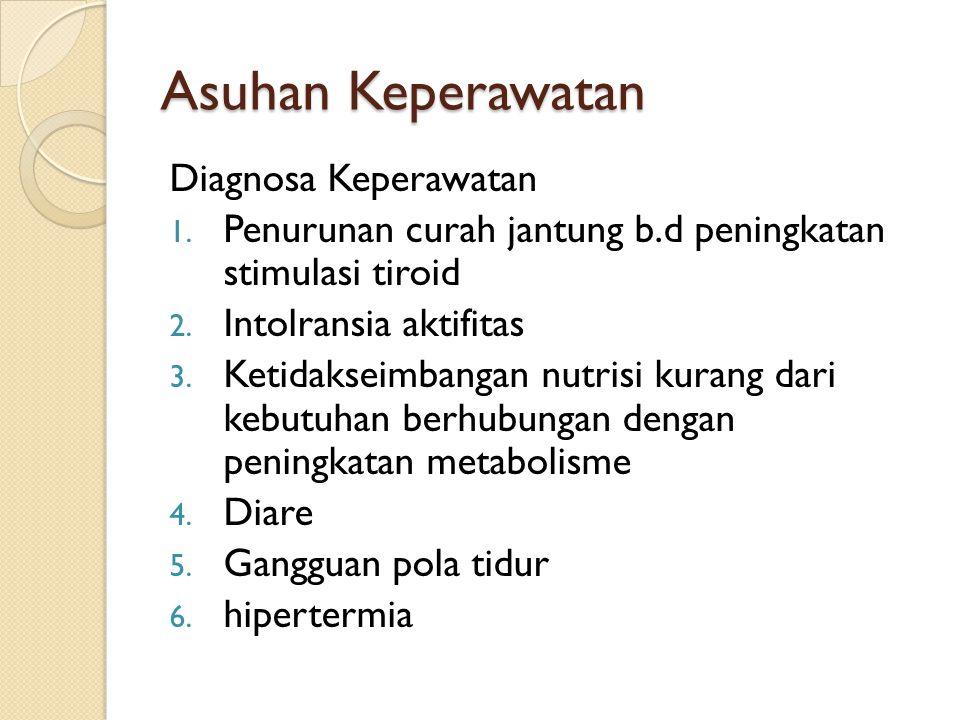 Asuhan Keperawatan Diagnosa Keperawatan
