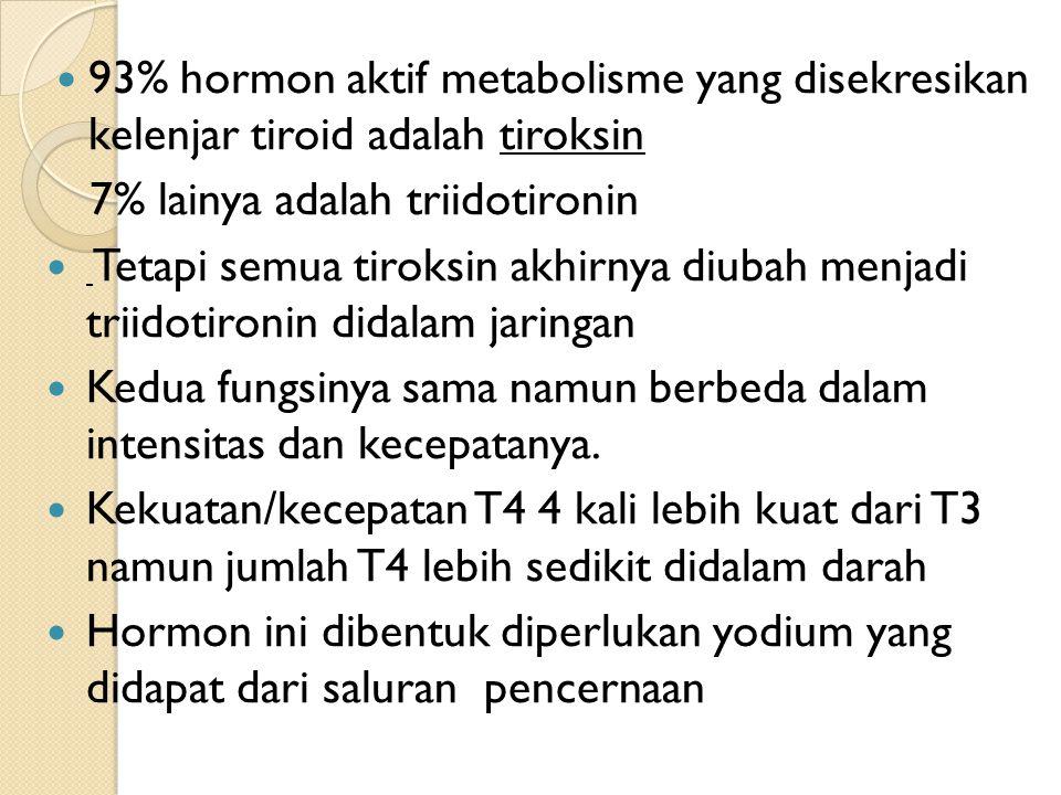 93% hormon aktif metabolisme yang disekresikan kelenjar tiroid adalah tiroksin