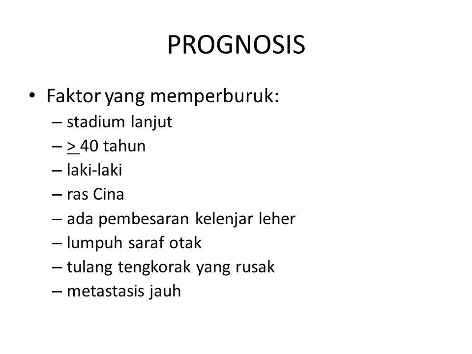 PROGNOSIS Faktor yang memperburuk: stadium lanjut > 40 tahun