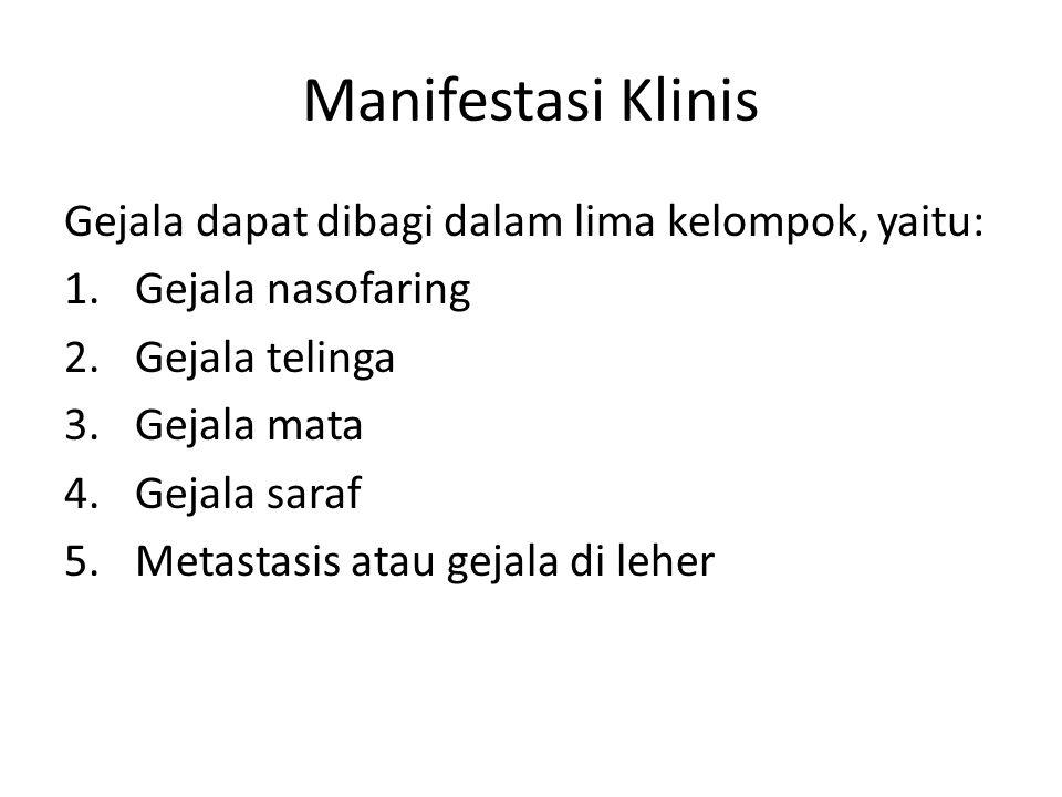 Manifestasi Klinis Gejala dapat dibagi dalam lima kelompok, yaitu: