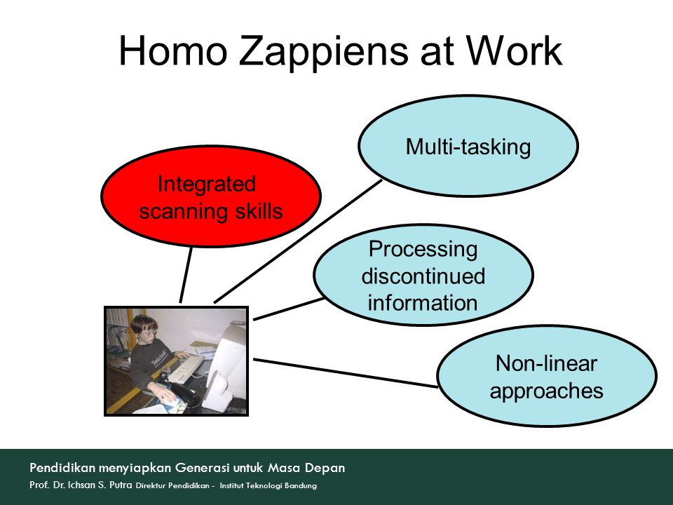 Homo Zappiens at Work Multi-tasking Integrated scanning skills