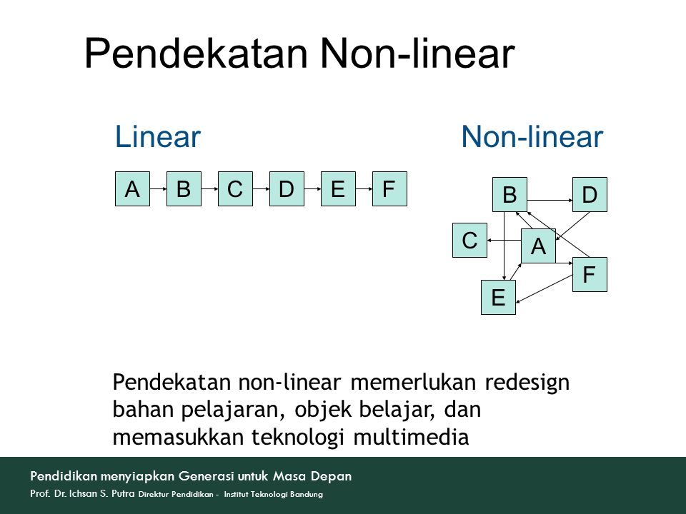 Pendekatan Non-linear