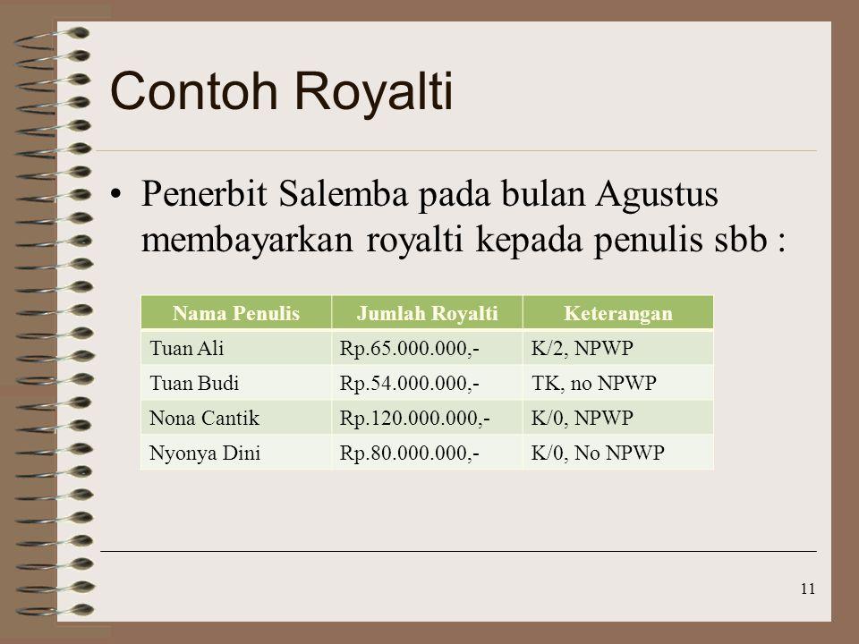 Contoh Royalti Penerbit Salemba pada bulan Agustus membayarkan royalti kepada penulis sbb : Nama Penulis.