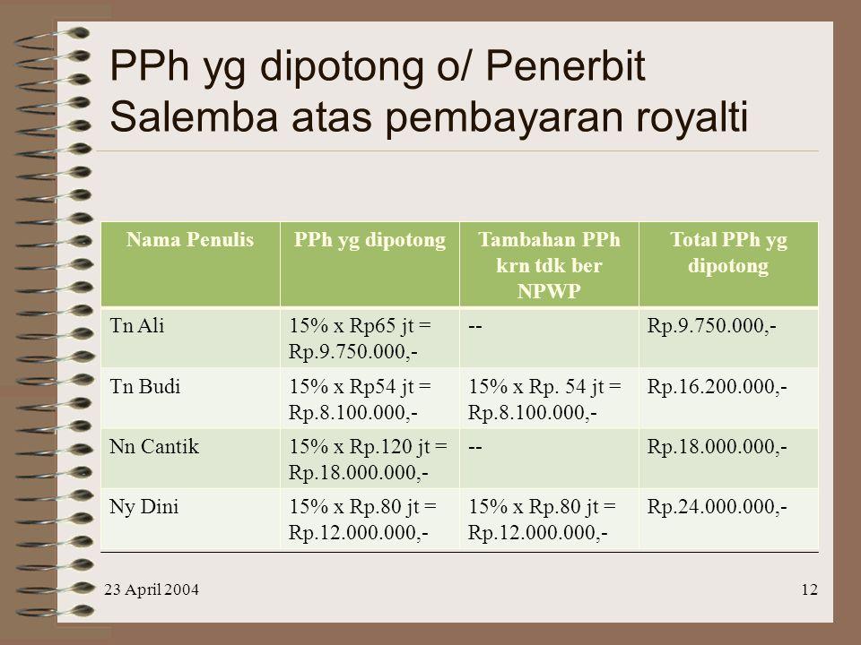 PPh yg dipotong o/ Penerbit Salemba atas pembayaran royalti