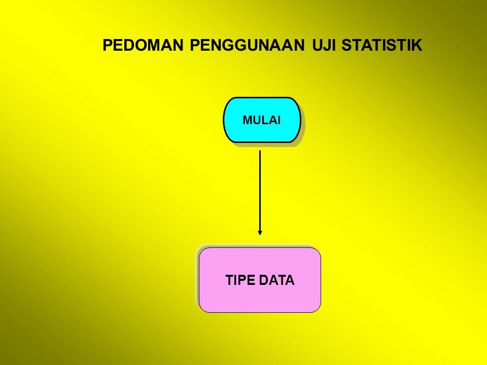 PEDOMAN PENGGUNAAN UJI STATISTIK