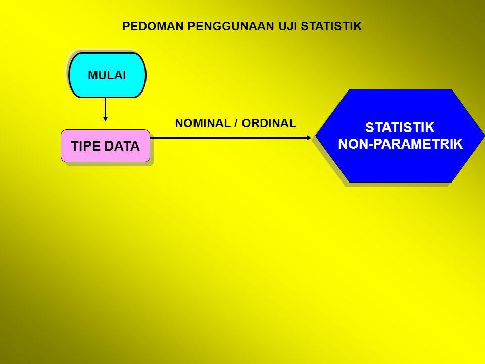STATISTIK NON-PARAMETRIK TIPE DATA