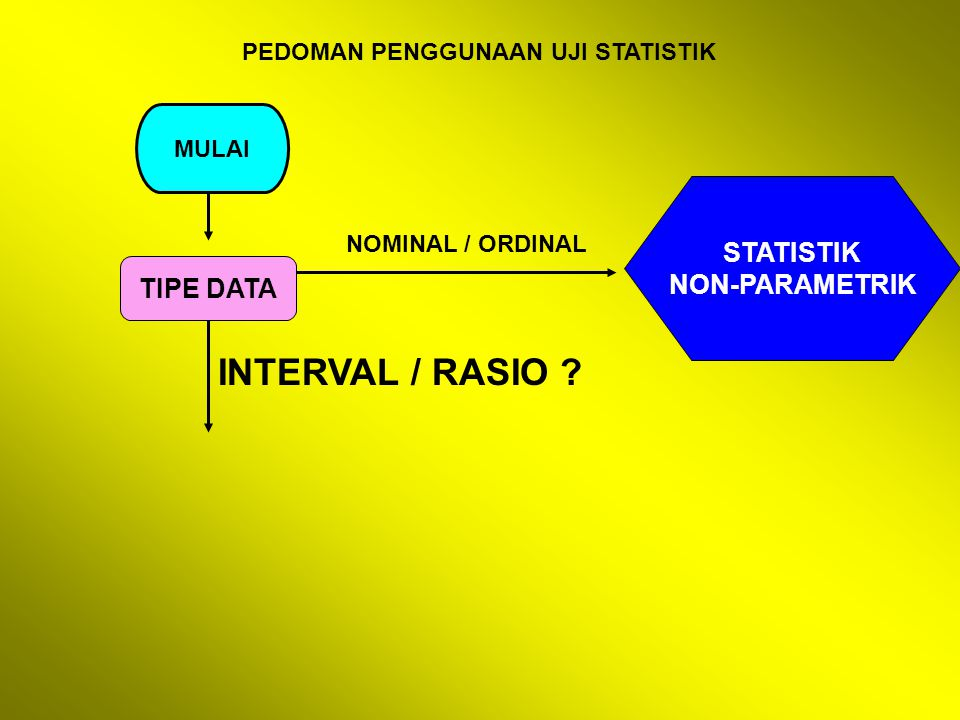 INTERVAL / RASIO STATISTIK NON-PARAMETRIK TIPE DATA