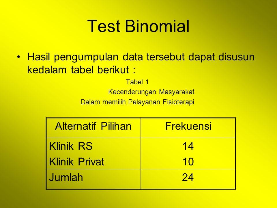 Test Binomial Hasil pengumpulan data tersebut dapat disusun kedalam tabel berikut : Tabel 1. Kecenderungan Masyarakat.