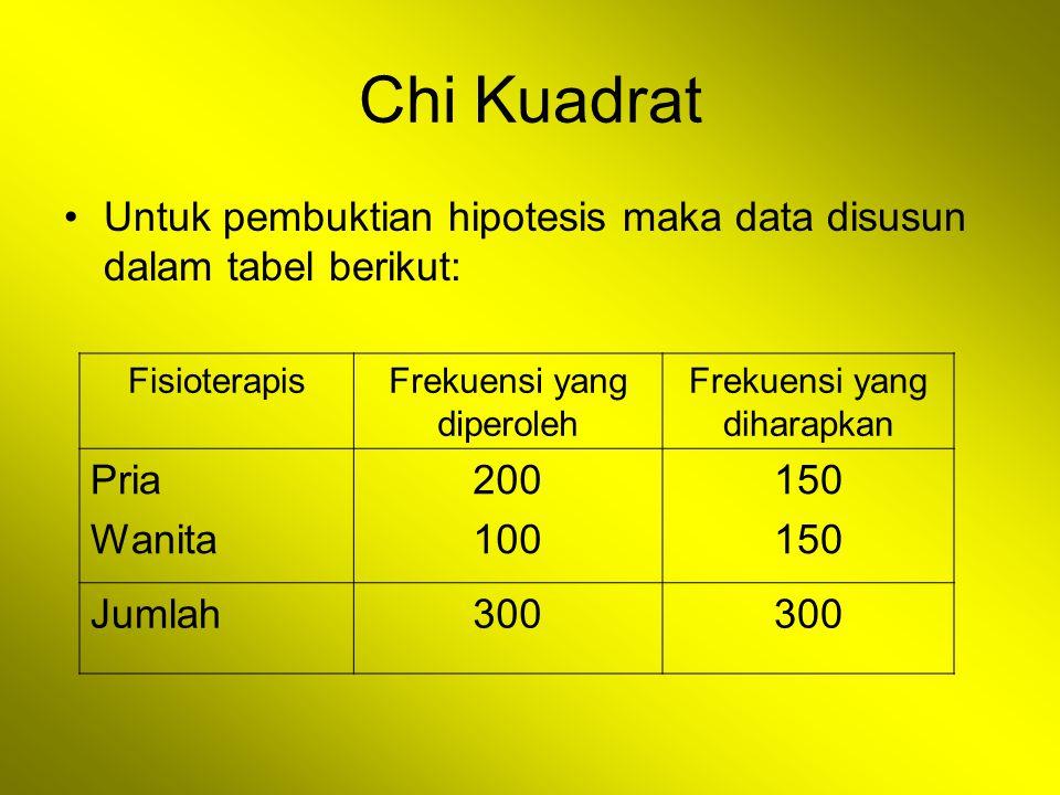 Chi Kuadrat Untuk pembuktian hipotesis maka data disusun dalam tabel berikut: Fisioterapis. Frekuensi yang diperoleh.
