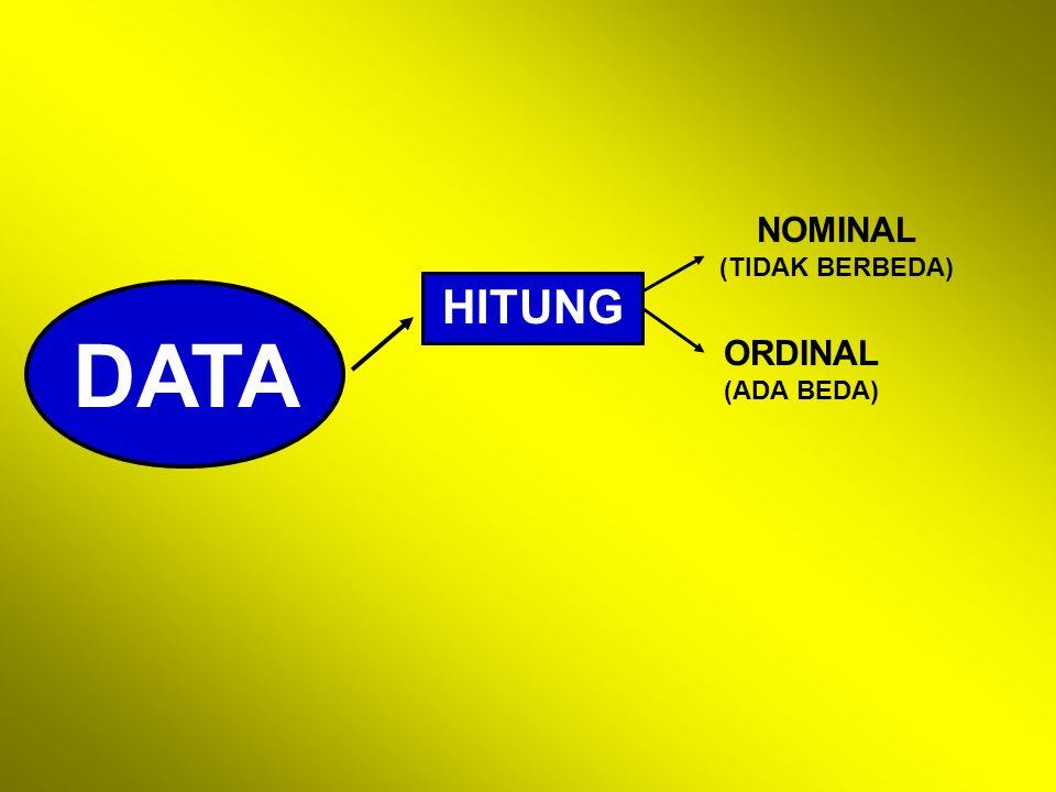 NOMINAL (TIDAK BERBEDA)