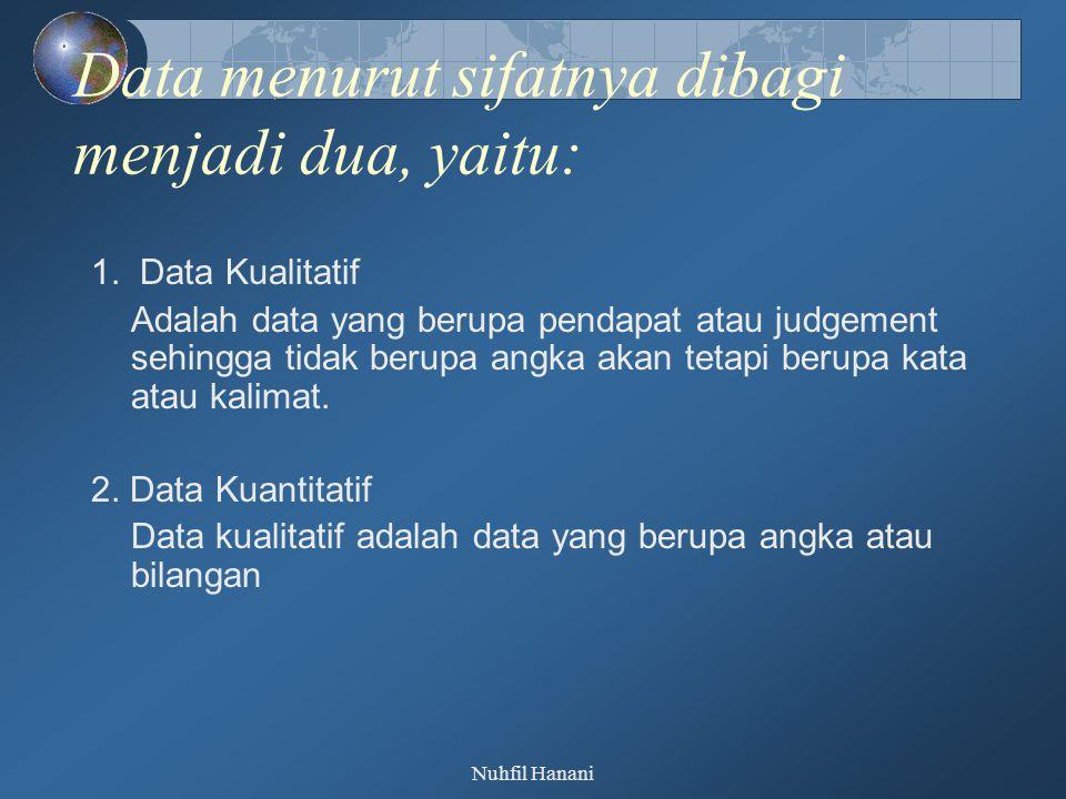 Data menurut sifatnya dibagi menjadi dua, yaitu: