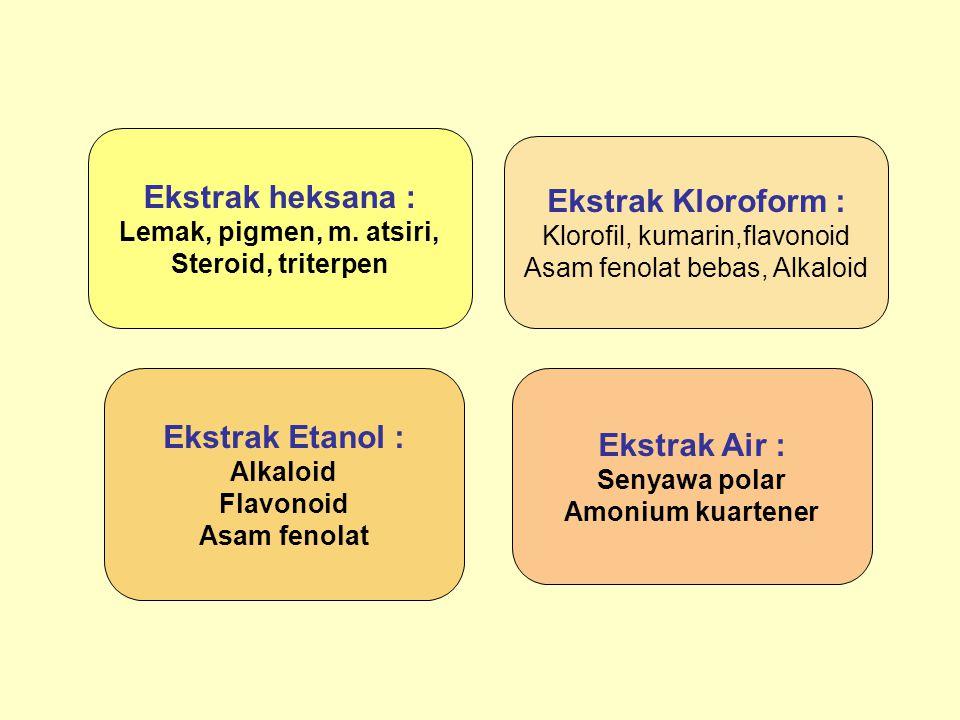Ekstrak heksana : Ekstrak Kloroform : Ekstrak Etanol : Ekstrak Air :