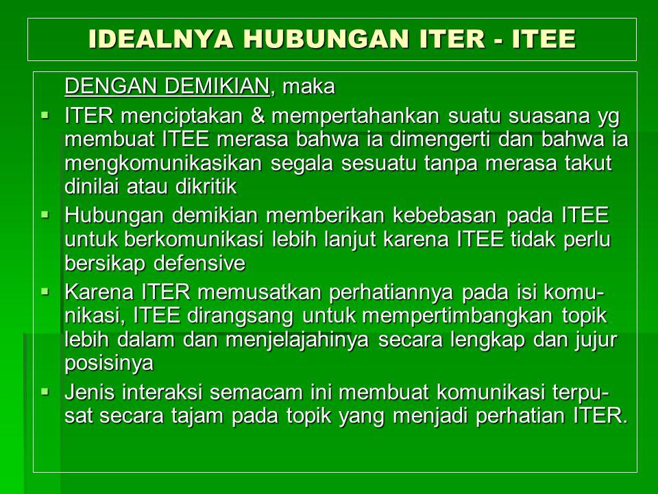 IDEALNYA HUBUNGAN ITER - ITEE