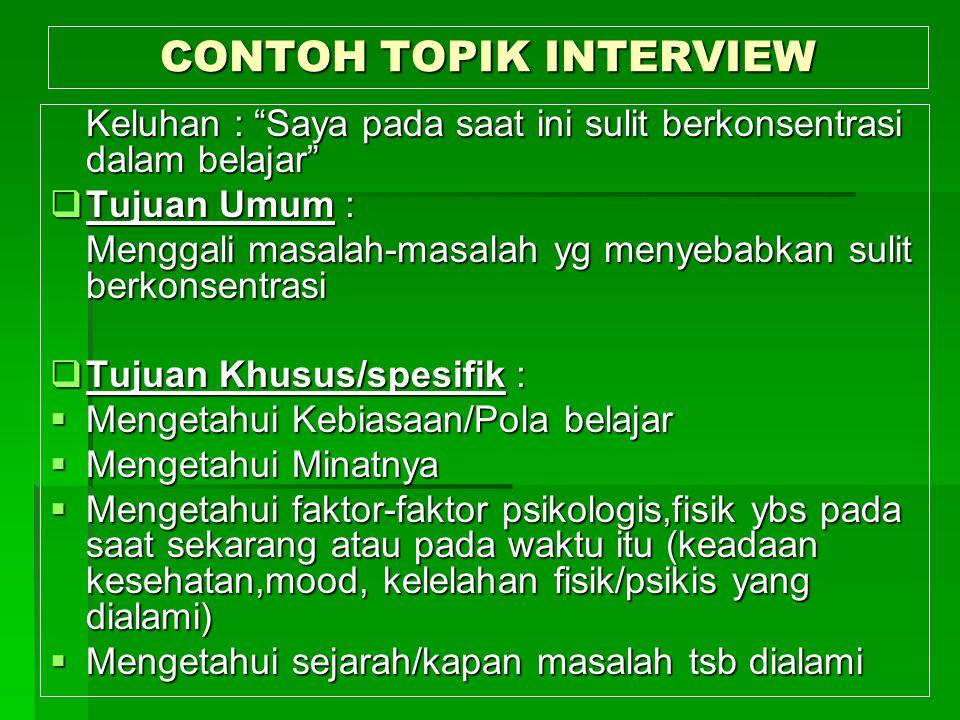 CONTOH TOPIK INTERVIEW