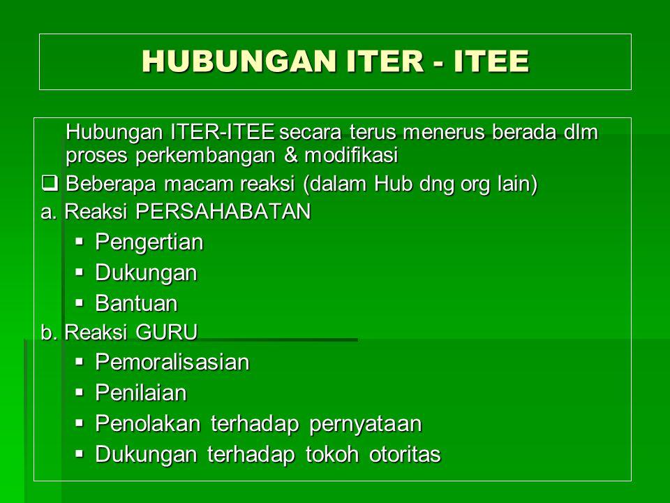 HUBUNGAN ITER - ITEE Pengertian Dukungan Bantuan Pemoralisasian