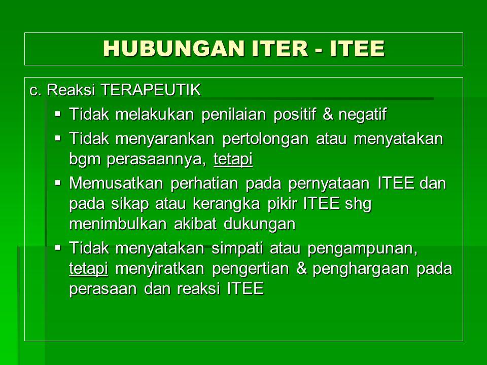 HUBUNGAN ITER - ITEE Tidak melakukan penilaian positif & negatif