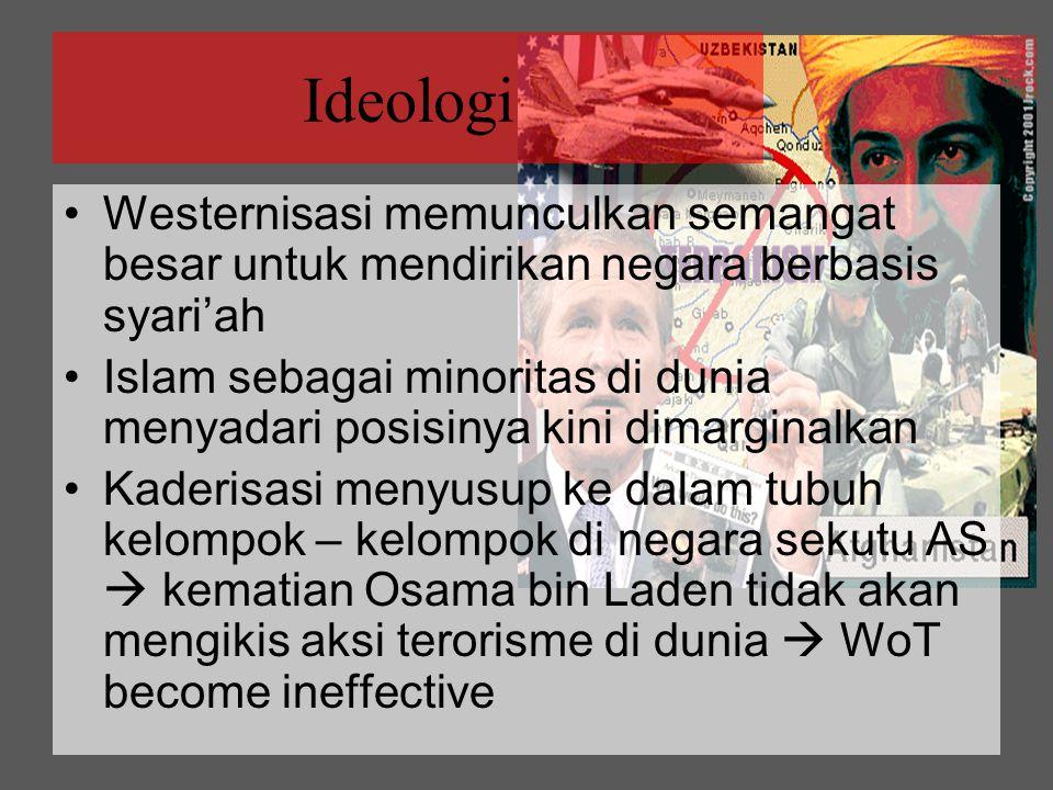 Ideologi Westernisasi memunculkan semangat besar untuk mendirikan negara berbasis syari'ah.