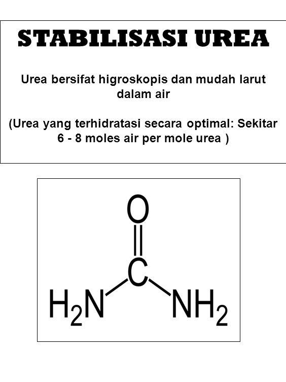 Urea bersifat higroskopis dan mudah larut dalam air