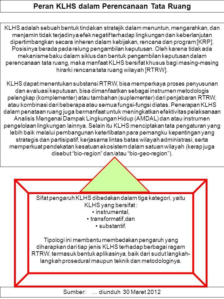 Peran KLHS dalam Perencanaan Tata Ruang