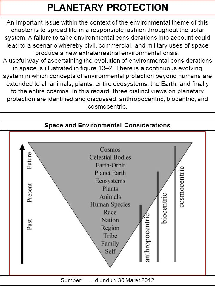 Space and Environmental Considerations