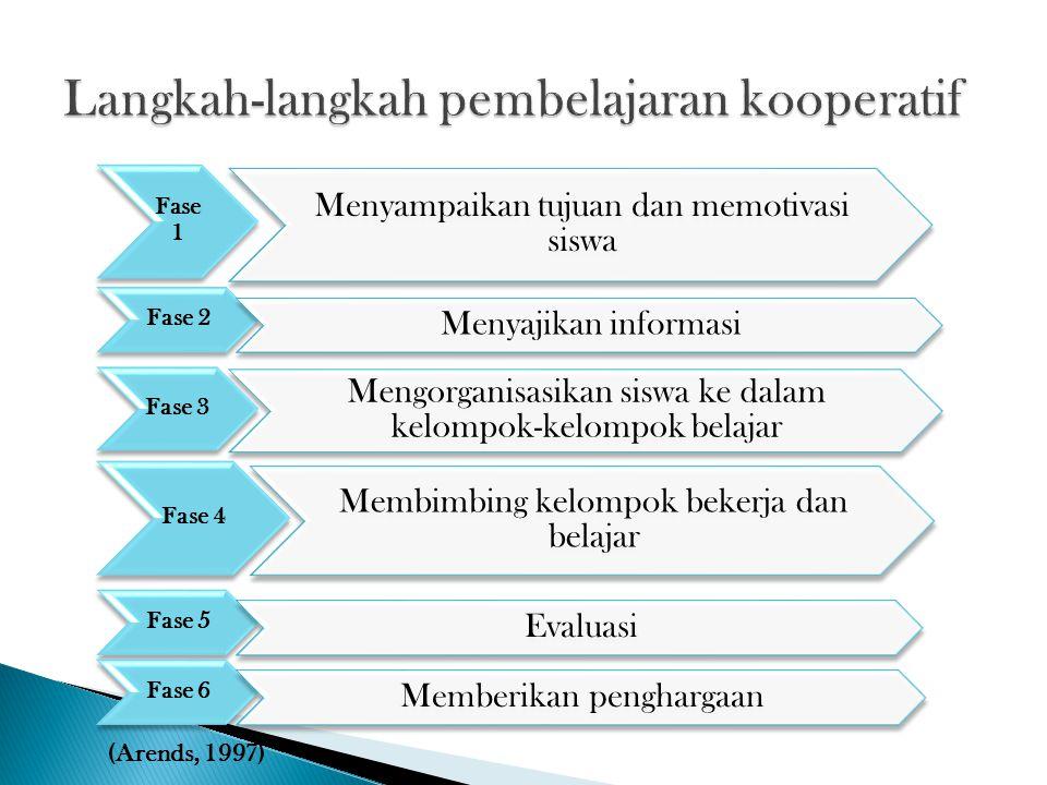 Langkah-langkah pembelajaran kooperatif