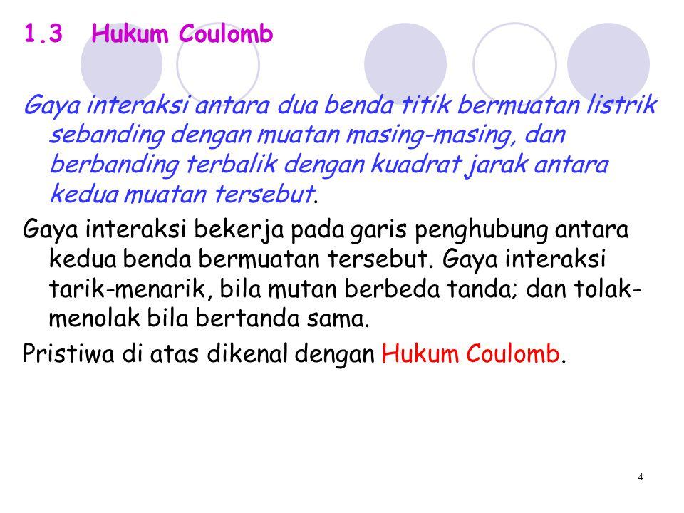 1.3 Hukum Coulomb