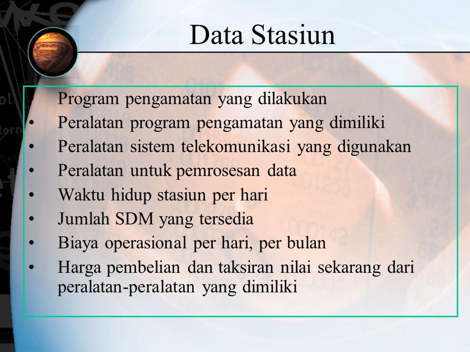 Data Stasiun Program pengamatan yang dilakukan