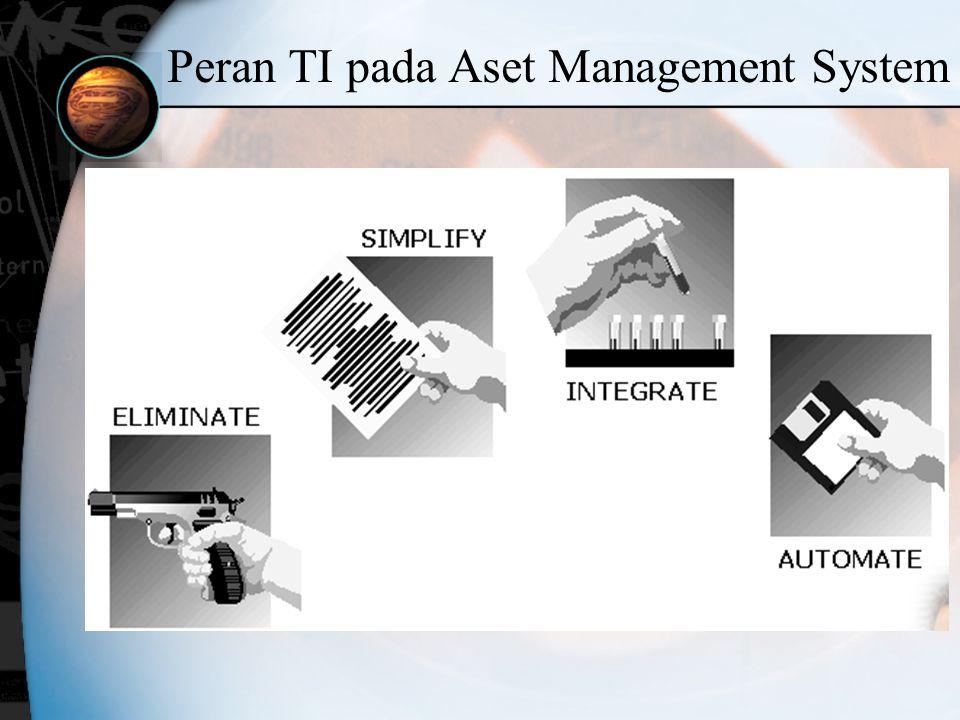 Peran TI pada Aset Management System