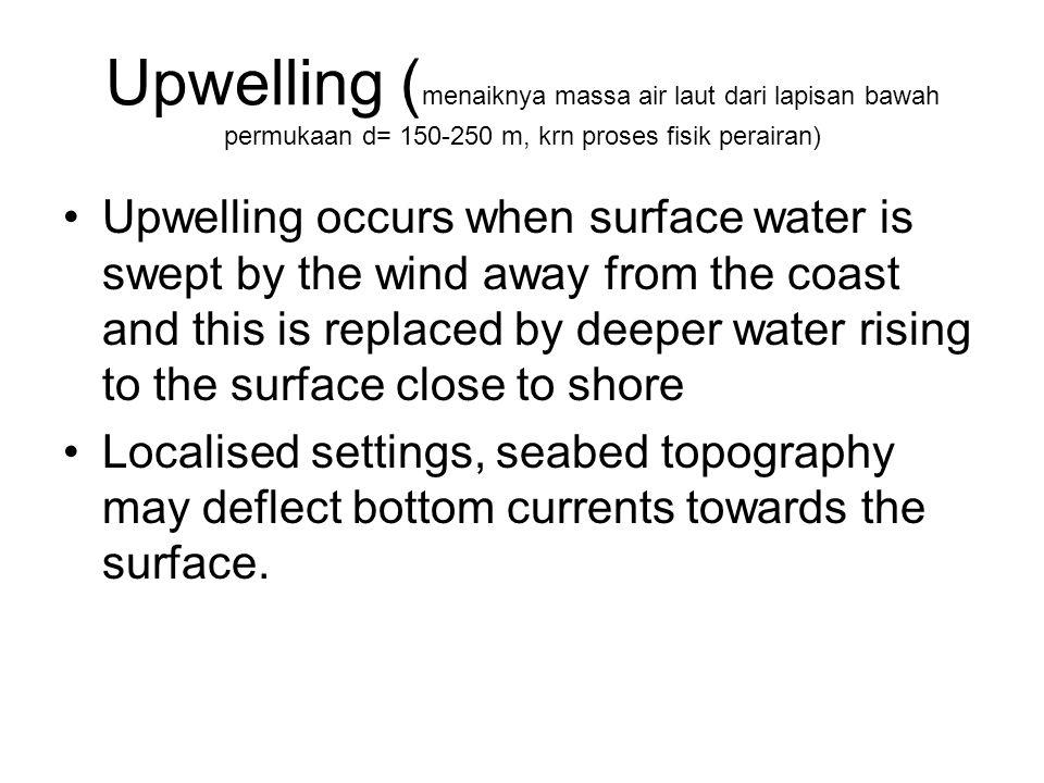Upwelling (menaiknya massa air laut dari lapisan bawah permukaan d= 150-250 m, krn proses fisik perairan)