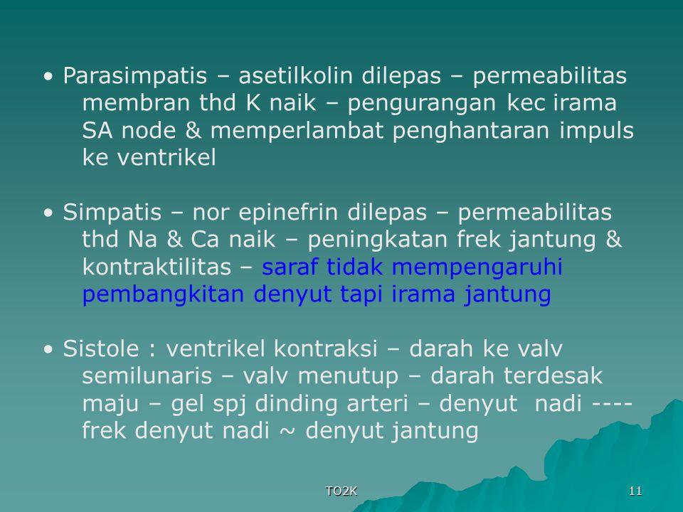Parasimpatis – asetilkolin dilepas – permeabilitas