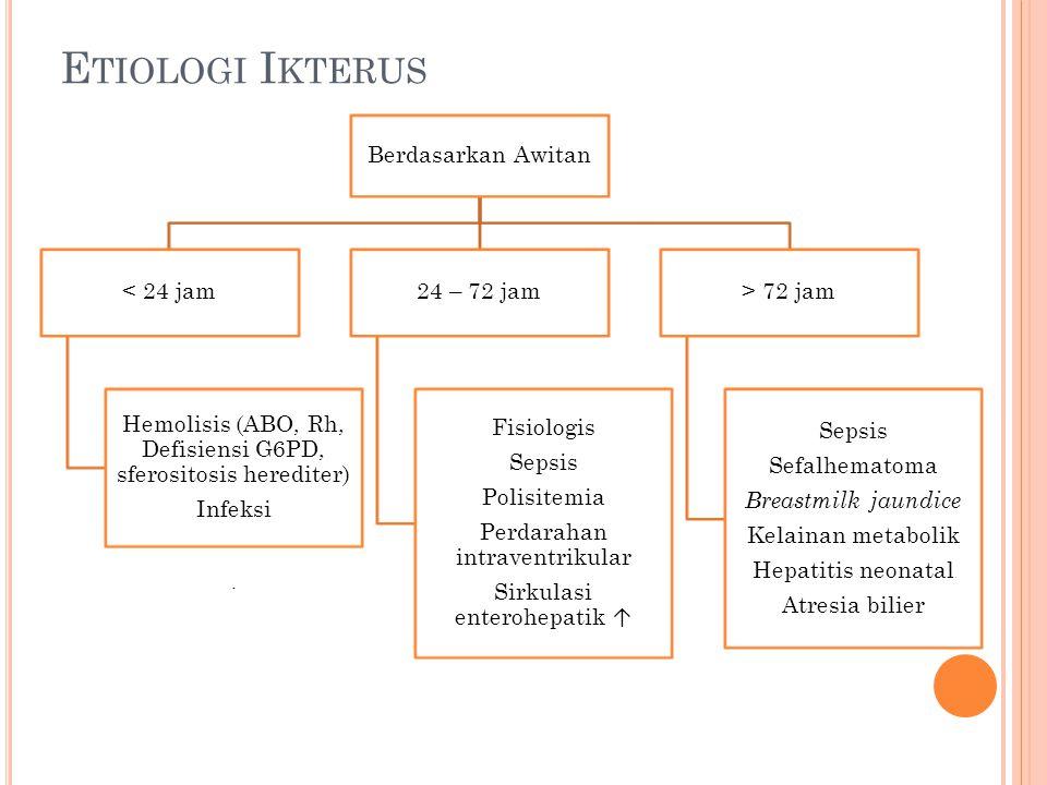 Etiologi Ikterus Berdasarkan Awitan < 24 jam