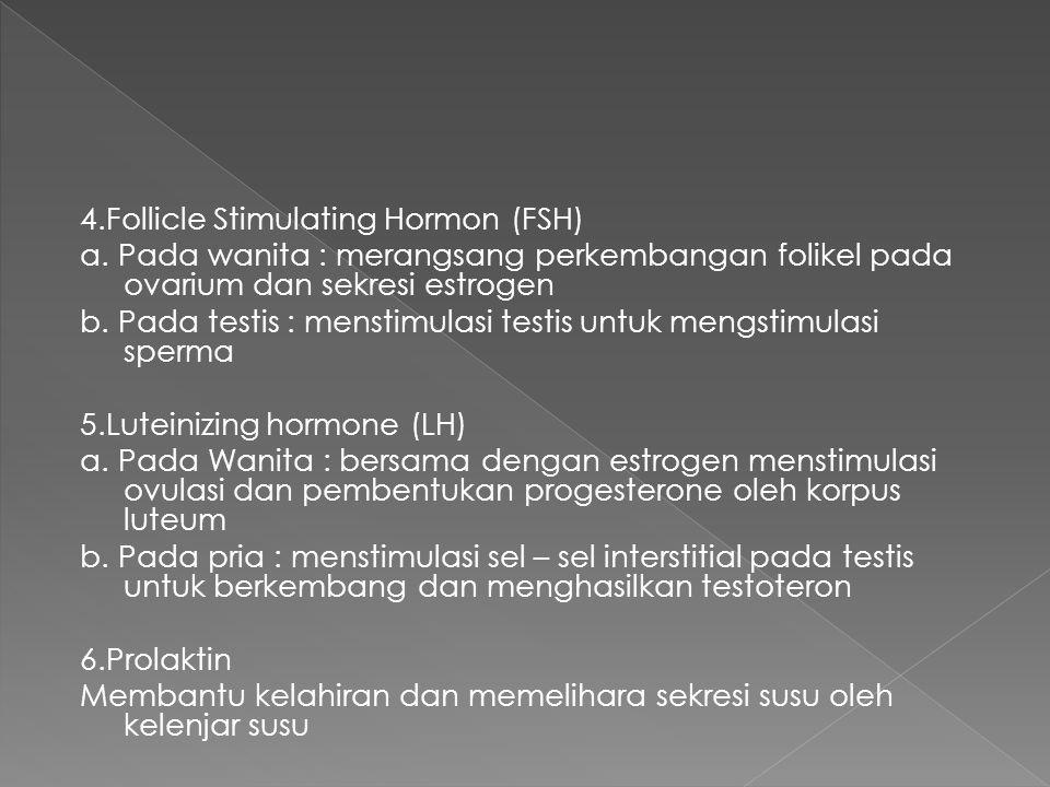 4. Follicle Stimulating Hormon (FSH) a