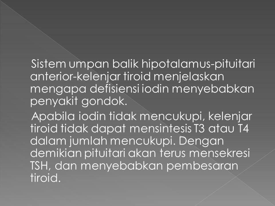 Sistem umpan balik hipotalamus-pituitari anterior-kelenjar tiroid menjelaskan mengapa defisiensi iodin menyebabkan penyakit gondok.