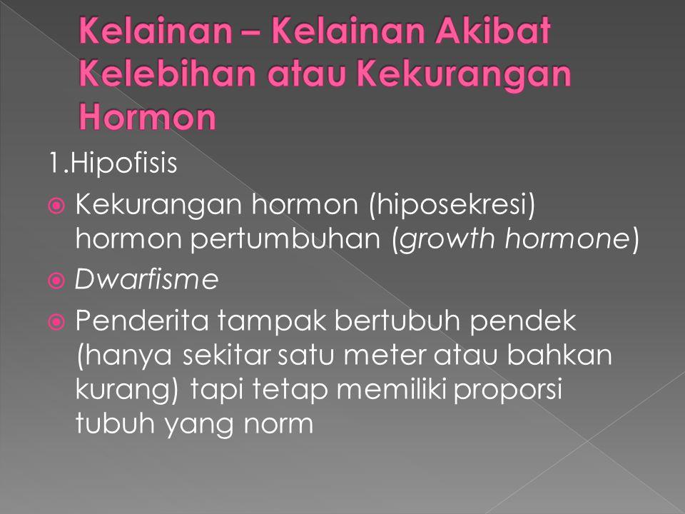 Kelainan – Kelainan Akibat Kelebihan atau Kekurangan Hormon