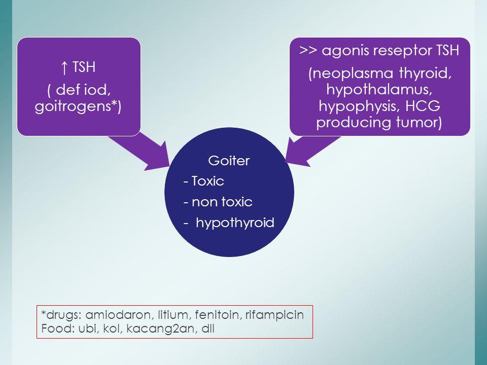 >> agonis reseptor TSH