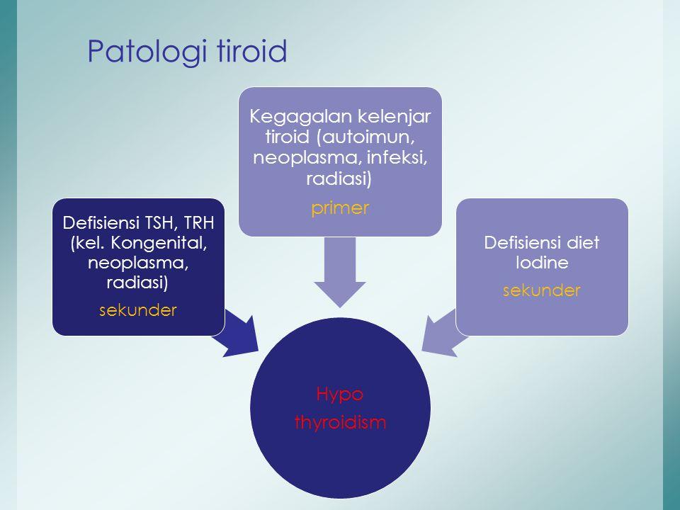 Patologi tiroid Hypo. thyroidism. Defisiensi TSH, TRH (kel. Kongenital, neoplasma, radiasi) sekunder.