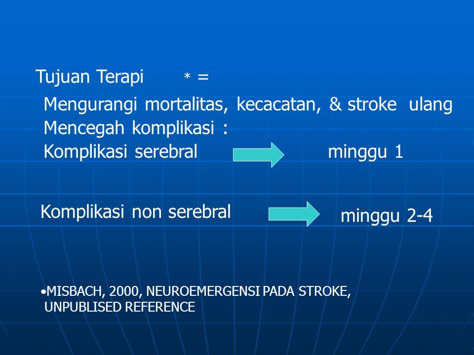 Mengurangi mortalitas, kecacatan, & stroke ulang Mencegah komplikasi :