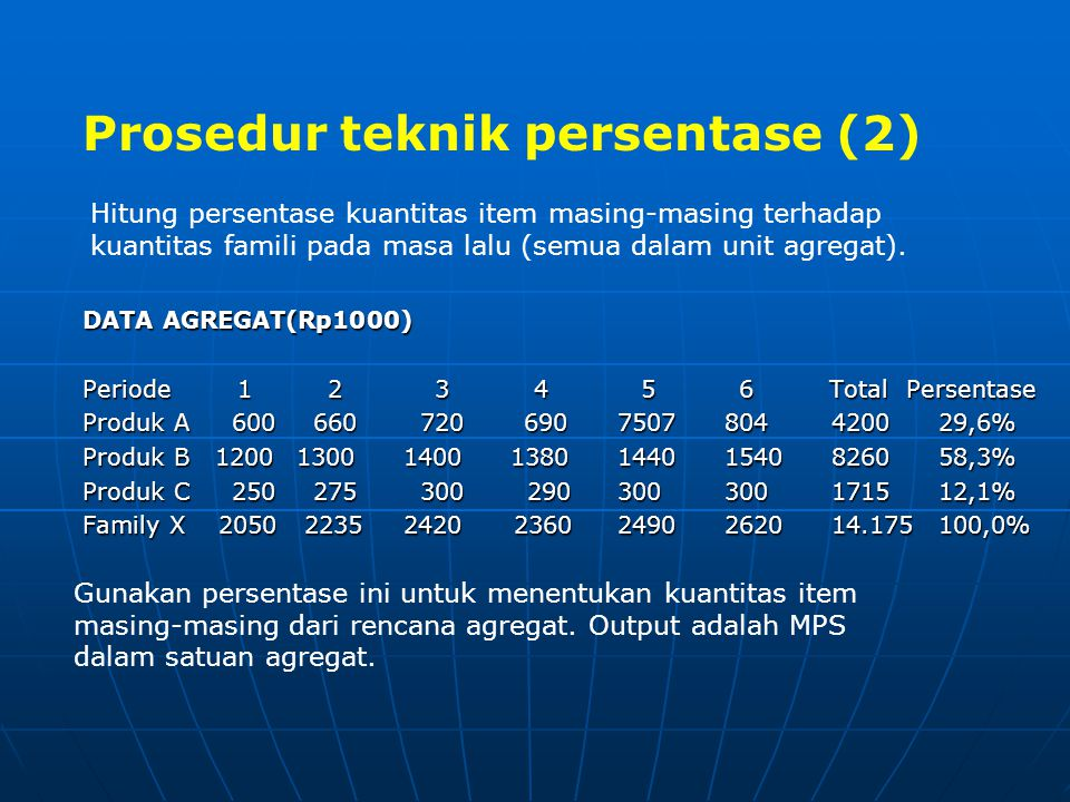 Prosedur teknik persentase (2)