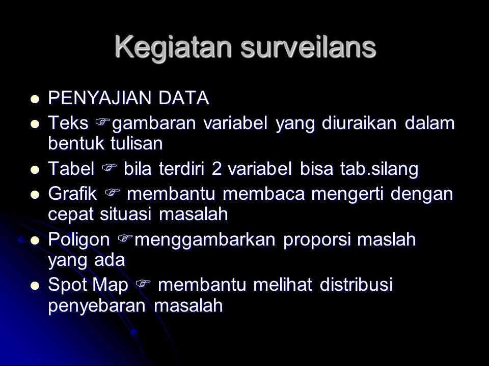 Kegiatan surveilans PENYAJIAN DATA