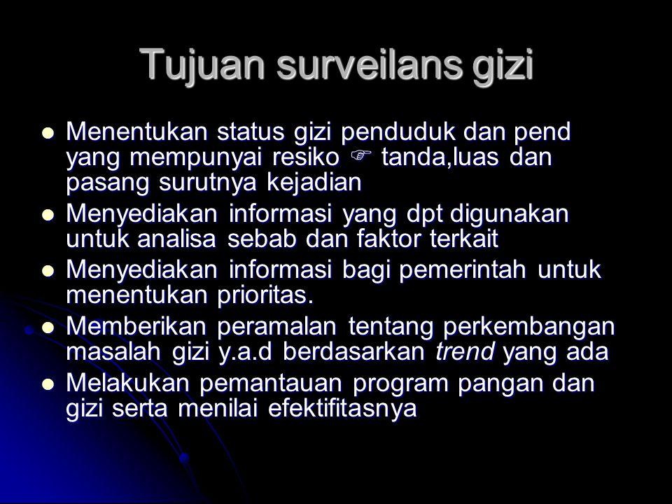 Tujuan surveilans gizi