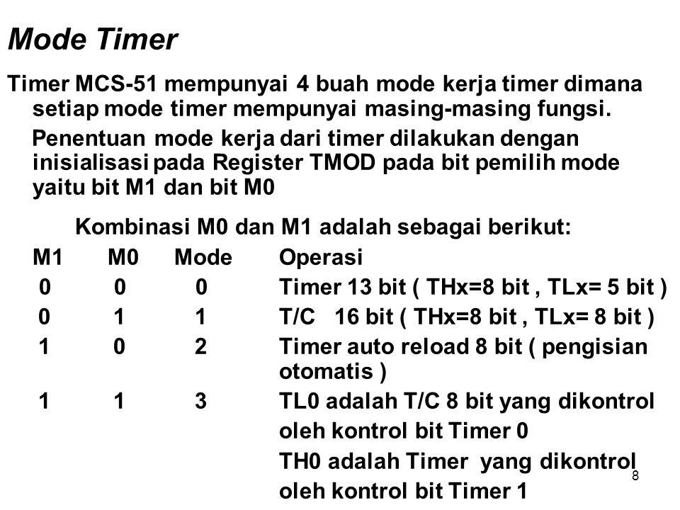 Mode Timer Timer MCS-51 mempunyai 4 buah mode kerja timer dimana setiap mode timer mempunyai masing-masing fungsi.