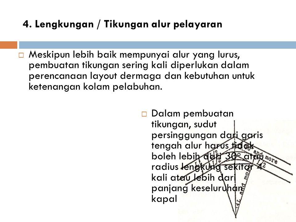 4. Lengkungan / Tikungan alur pelayaran