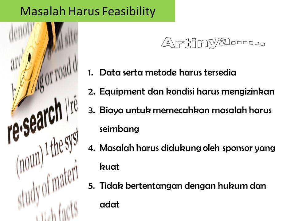 Masalah Harus Feasibility