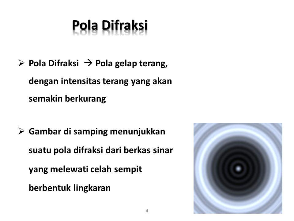 Pola Difraksi Pola Difraksi  Pola gelap terang, dengan intensitas terang yang akan semakin berkurang.