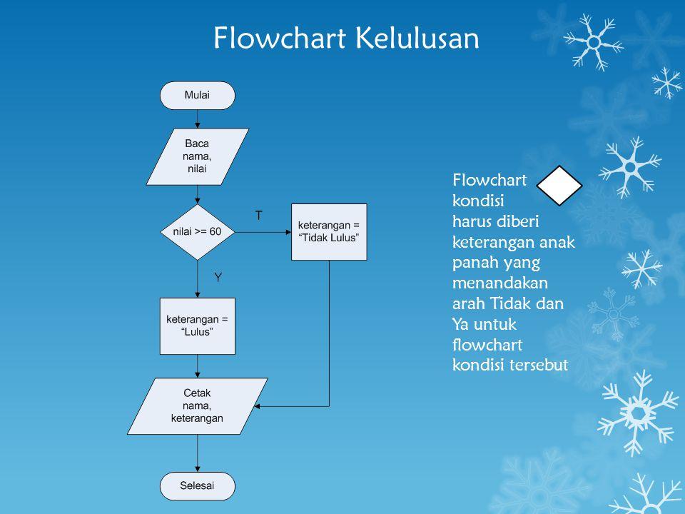 Flowchart Kelulusan Flowchart kondisi