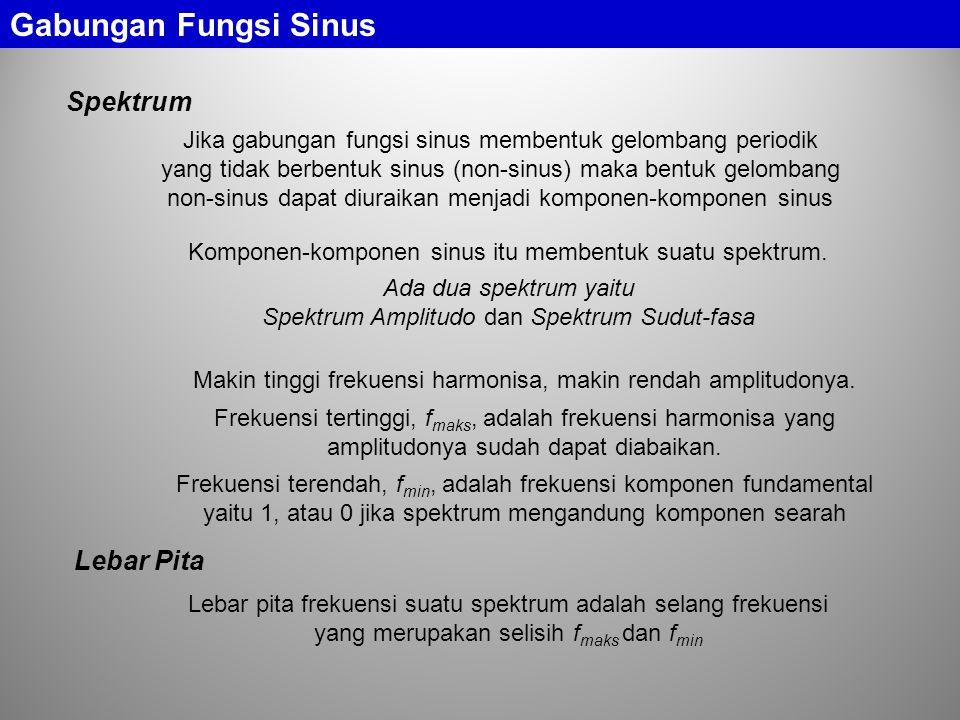 Gabungan Fungsi Sinus Spektrum Lebar Pita
